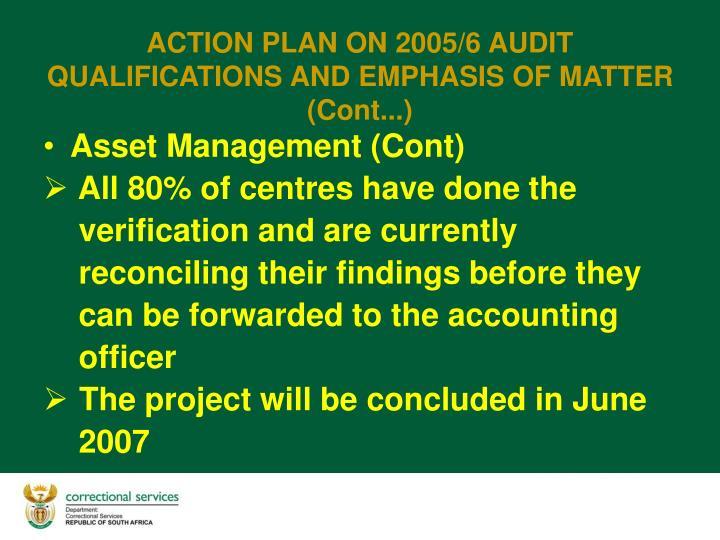 Asset Management (Cont)