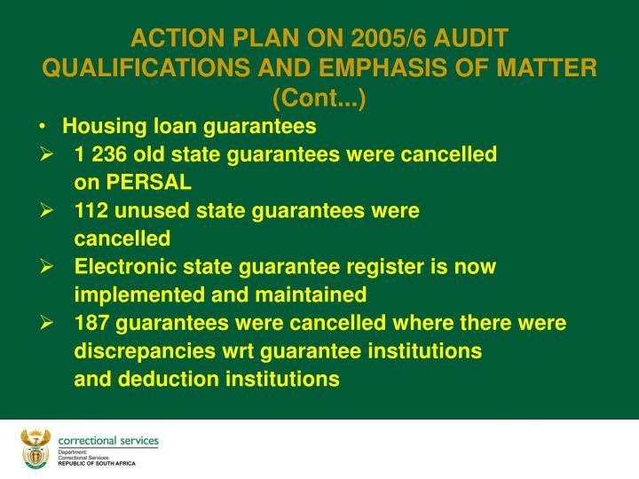 Housing loan guarantees