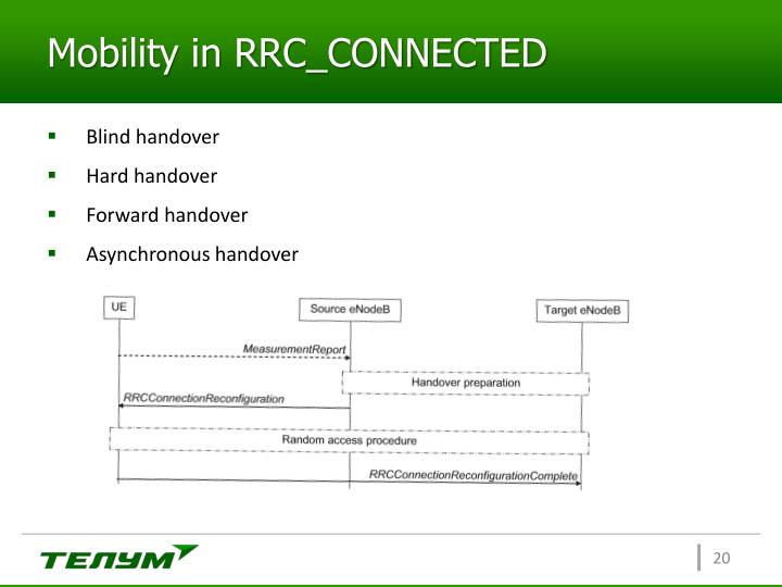 Mobility in RRC_CONNECTED