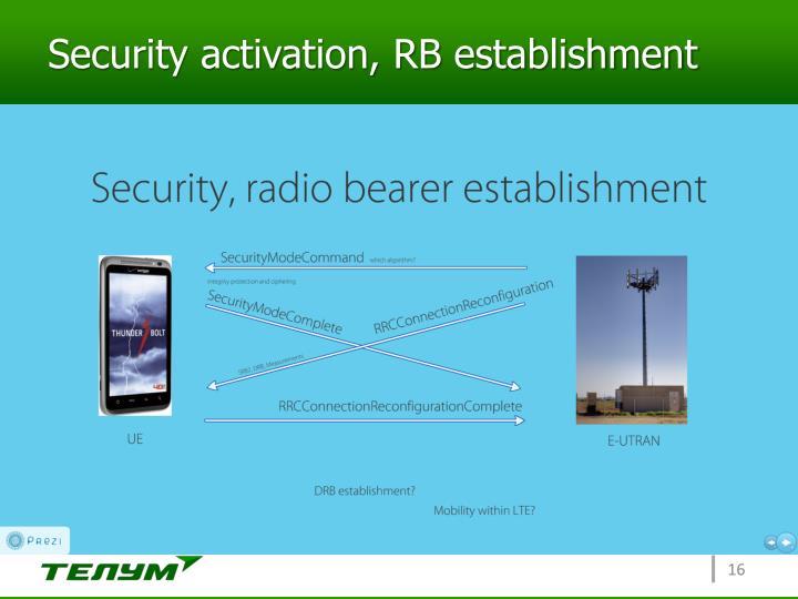 Security activation, RB establishment