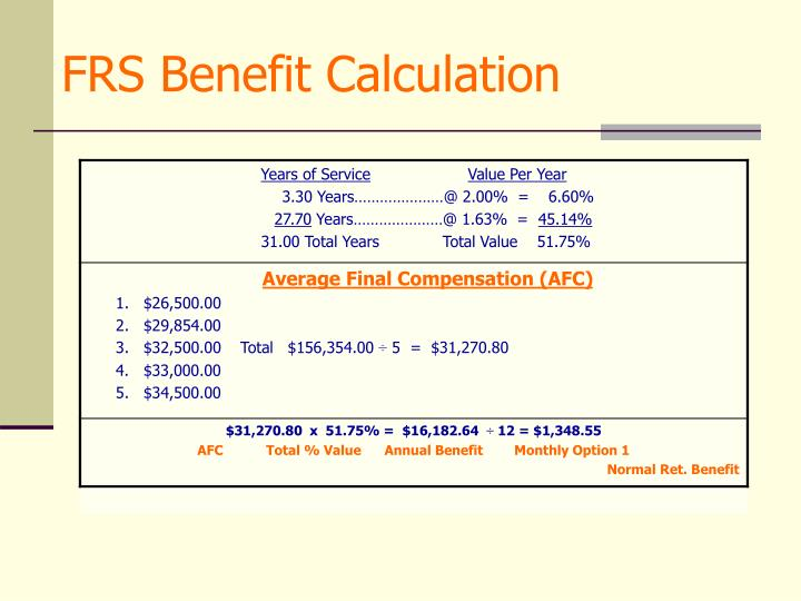FRS Benefit Calculation