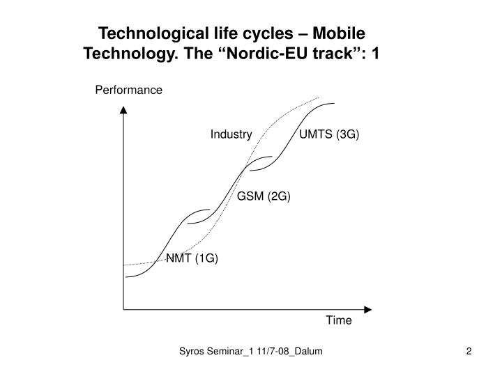 technological life cycles The life cycle and integrated design process can be understood as a design process to deliver a building, in which its relationship to the surrounding context, technical components and technologies are parts of a whole system, for the whole building life cycle (larsson, 2005.