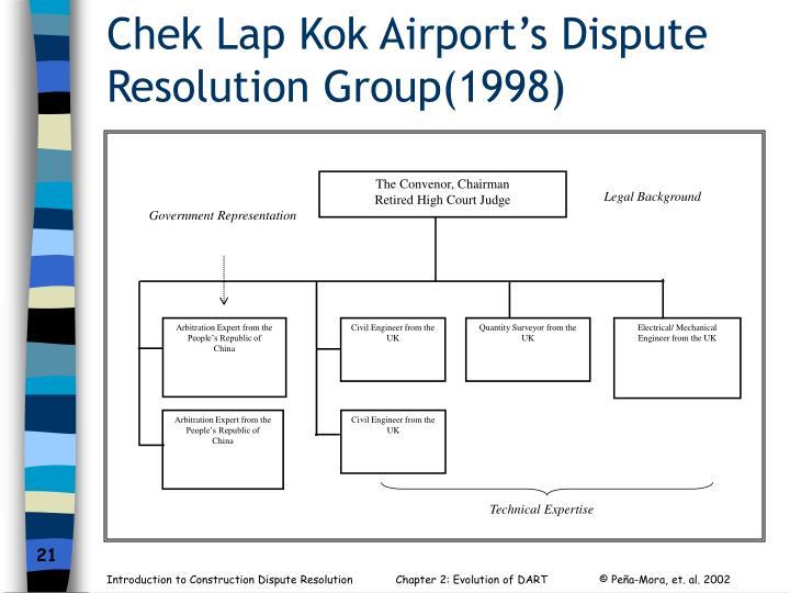 Chek Lap Kok Airport's Dispute Resolution Group(1998)
