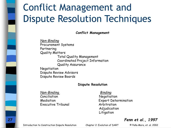Conflict Management and Dispute Resolution Techniques
