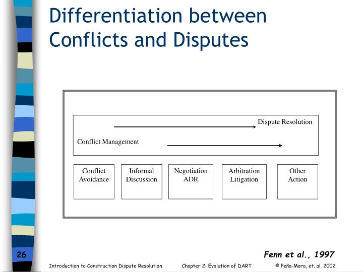 Differentiation between Conflicts and Disputes