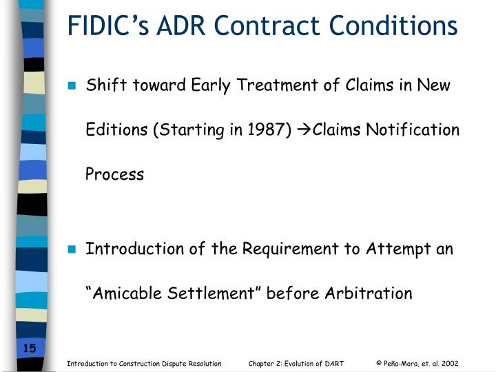 FIDIC's ADR Contract Conditions