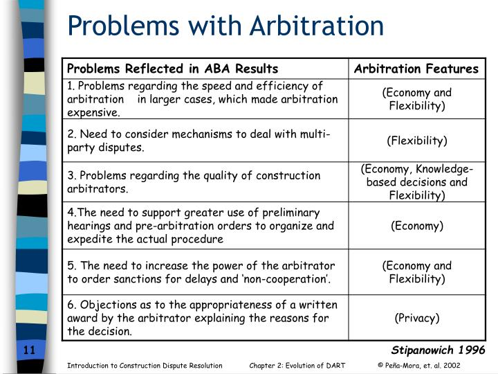 Problems with Arbitration