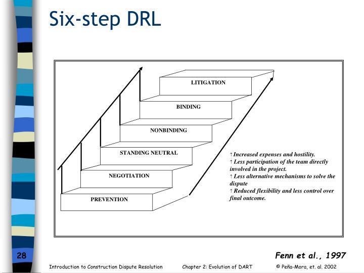 Six-step DRL