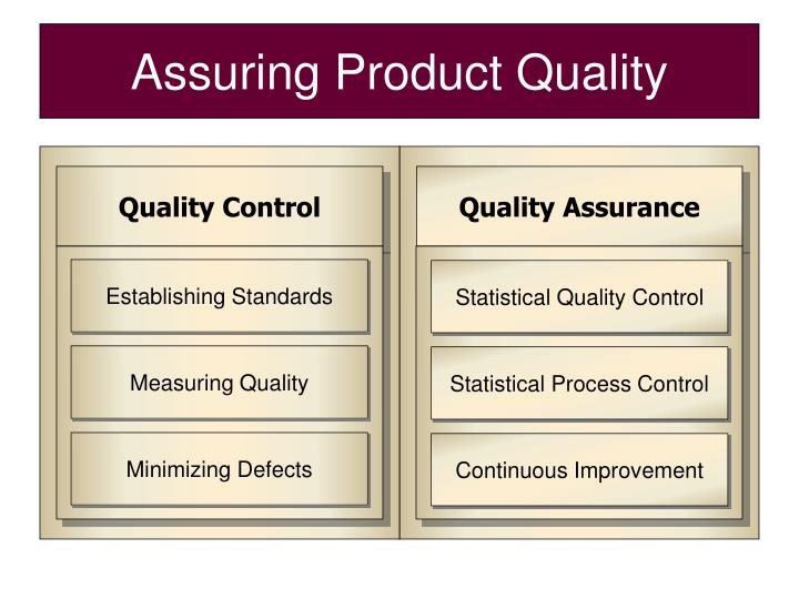 Establishing Standards