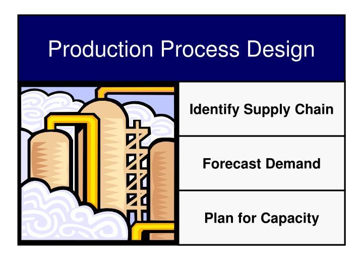 Identify Supply Chain