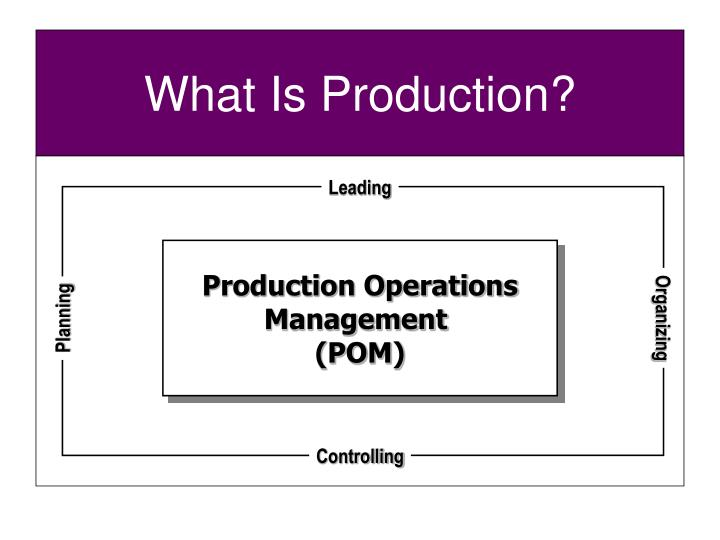 What is production
