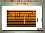 spi rdist values in isfahan station 1992 2005