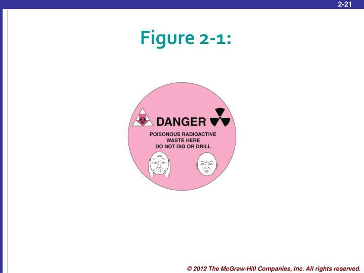 Figure 2-1: