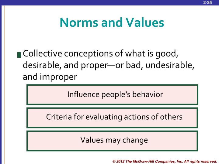 Norms and Values
