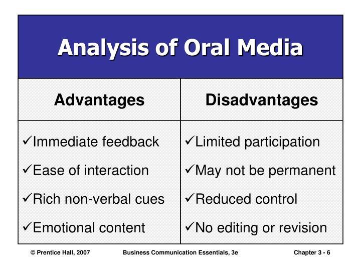 Analysis of Oral Media
