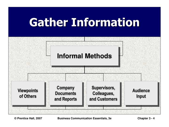 Informal Methods