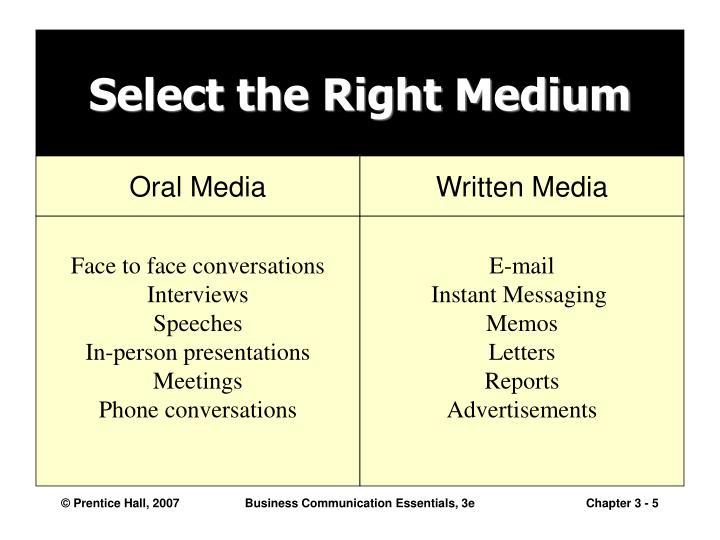 Select the Right Medium