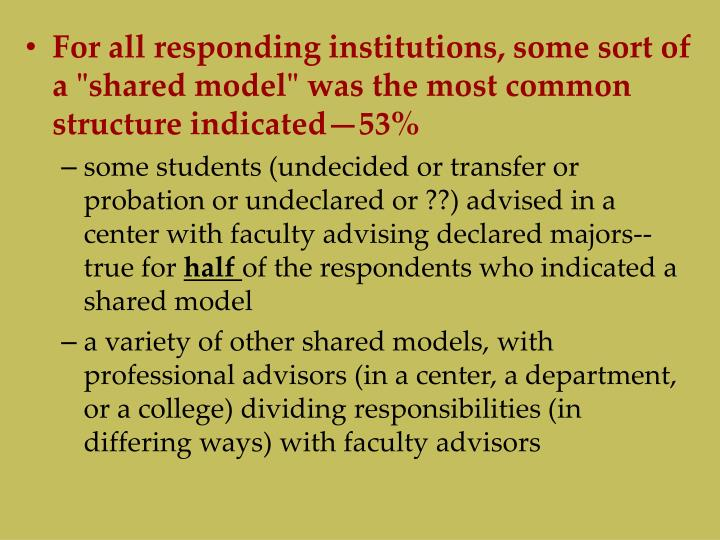 "For all responding institutions, some sort of a ""shared model"" was the most common structure indicated—53%"
