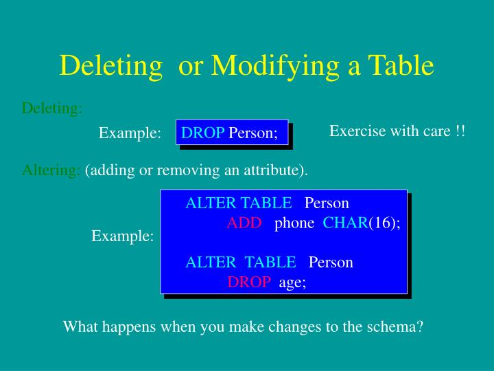 Deleting  or Modifying a Table