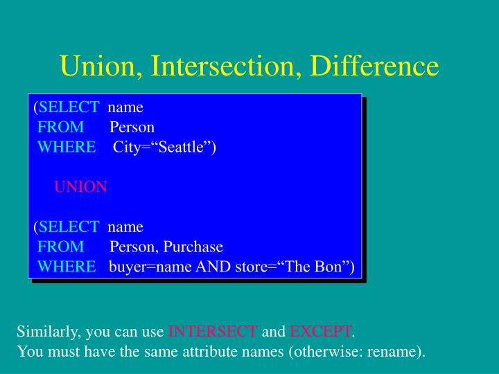 Union, Intersection, Difference