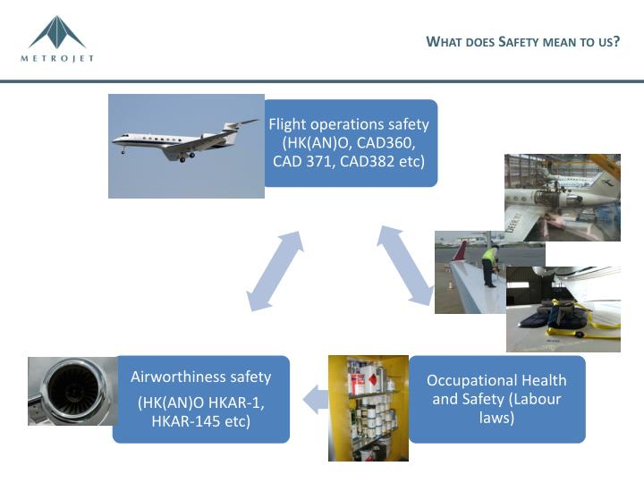 What does Safety mean to us?