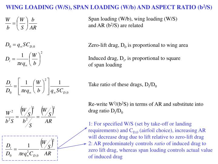 wing loading w s span loading w b and aspect ratio b 2 s n.