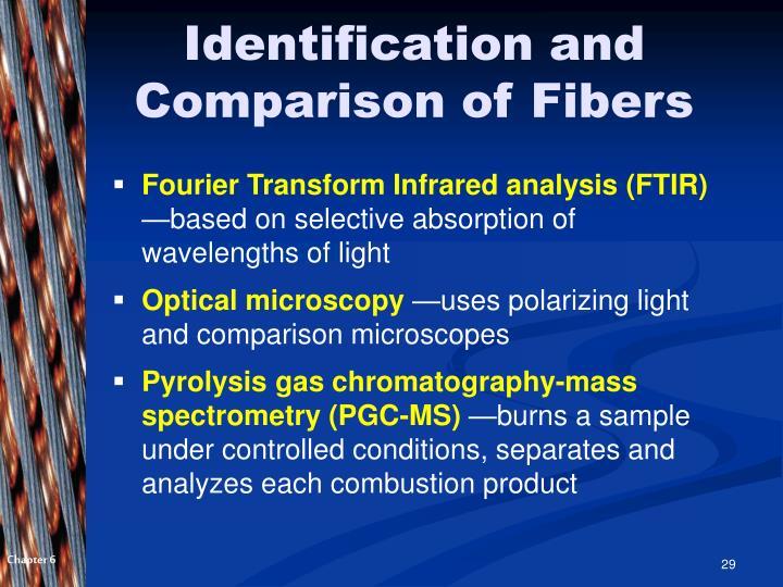 Identification and Comparison of Fibers