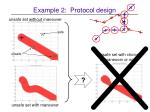 example 2 protocol design