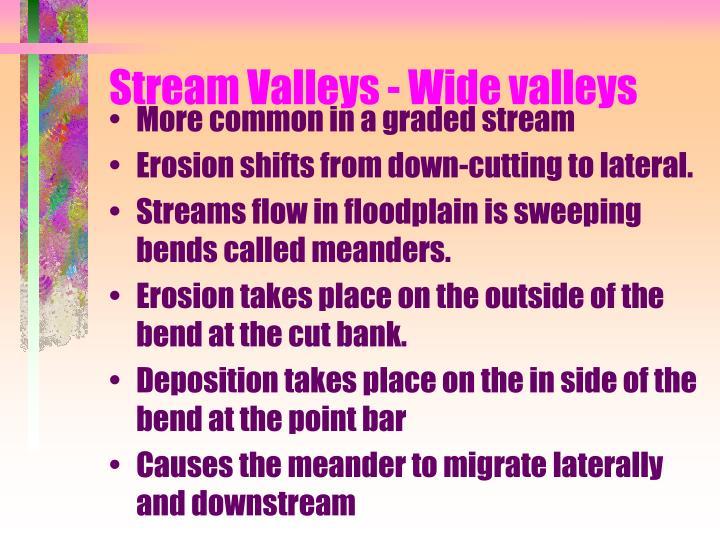 Stream Valleys - Wide valleys