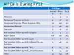 all calls during fy12