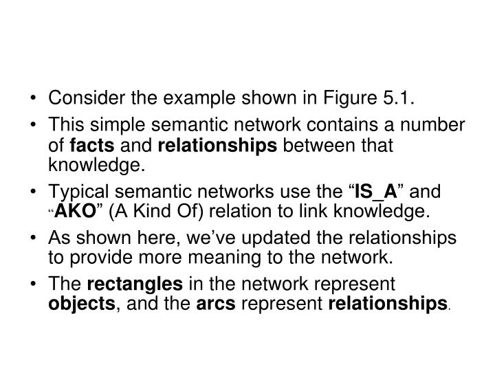Consider the example shown in Figure 5.1.