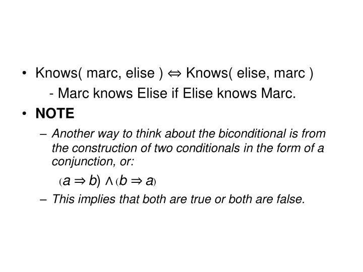 Knows( marc, elise ) ⇔ Knows( elise, marc )