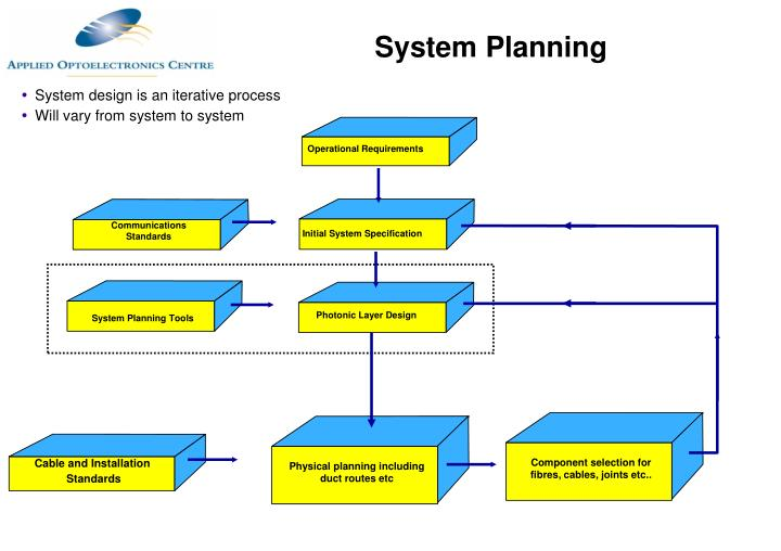system planning n.