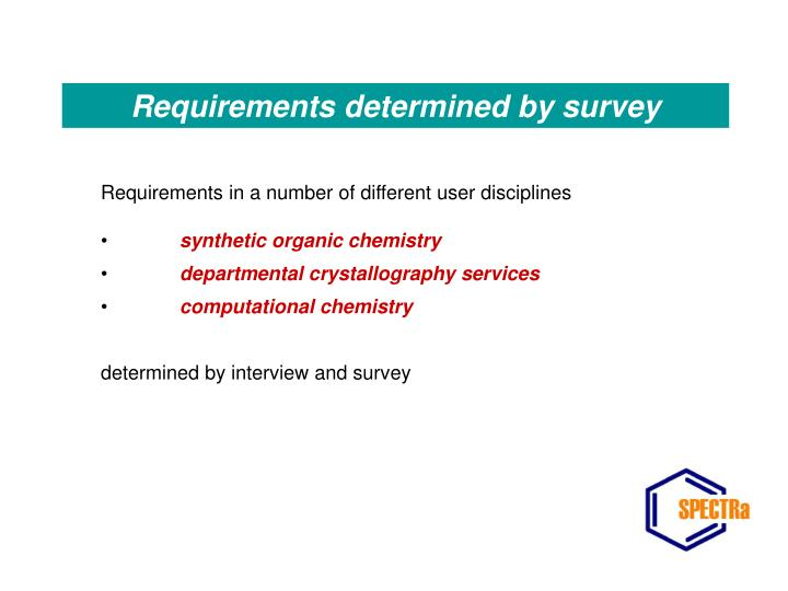 Requirements determined by survey