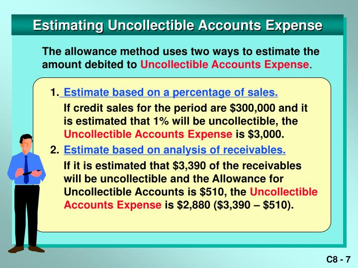 Estimating Uncollectible Accounts Expense