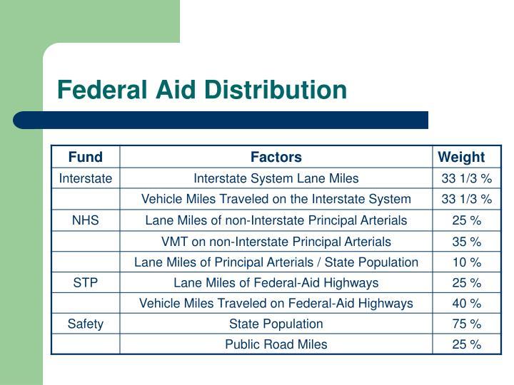 Federal Aid Distribution