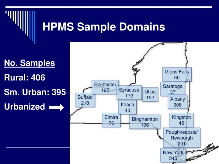 HPMS Sample Domains