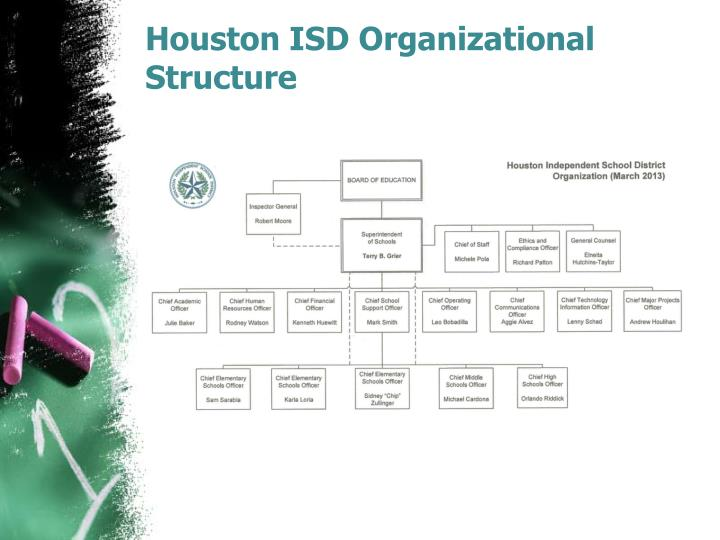 Houston ISD Organizational Structure