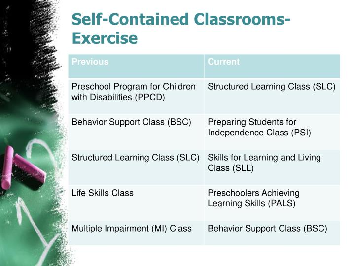 Self-Contained Classrooms-Exercise