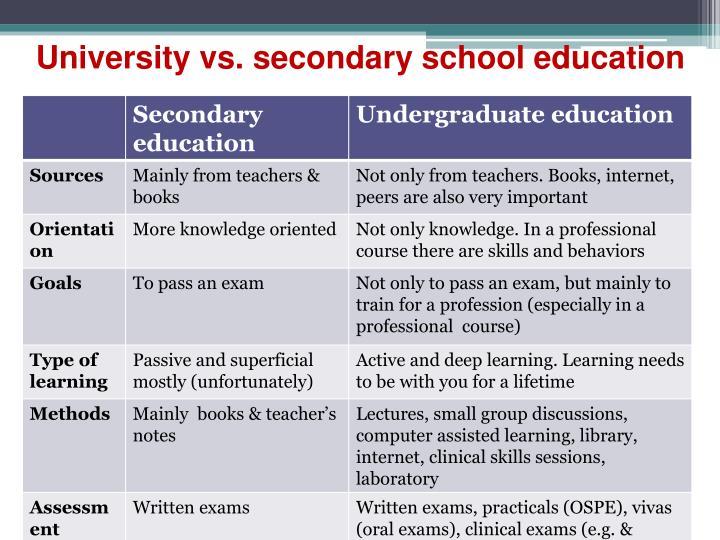 University vs. secondary school education