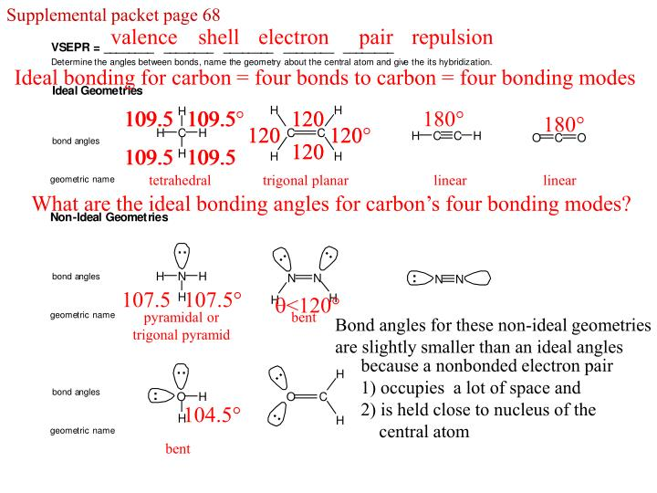 Supplemental packet page 68