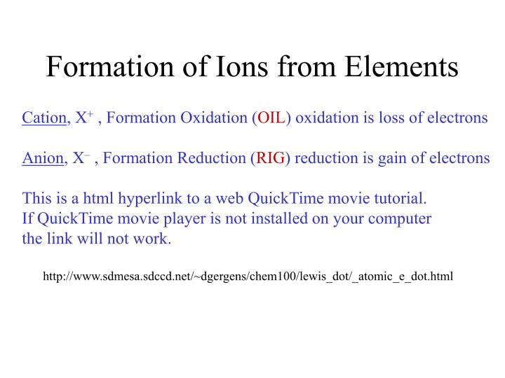 Formation of Ions from Elements