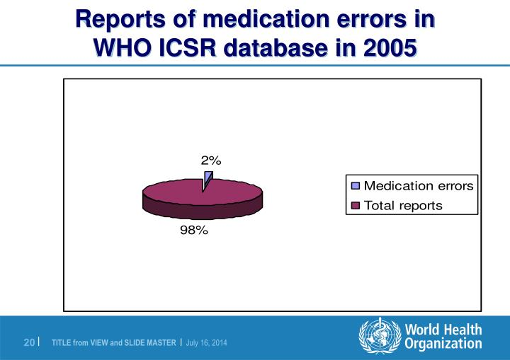 Reports of medication errors in