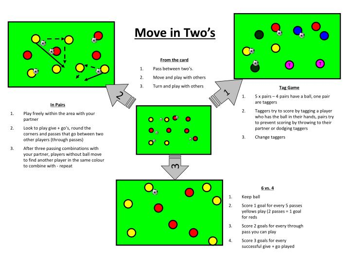 move in two s n.