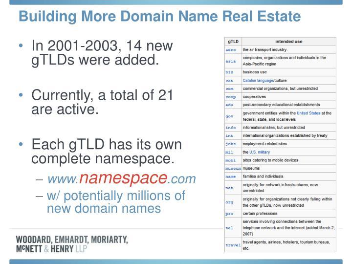 Building More Domain Name Real Estate