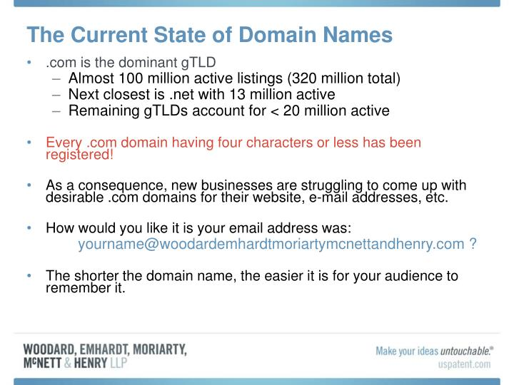 The current state of domain names