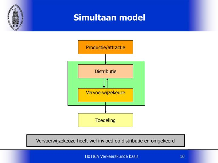 Simultaan model