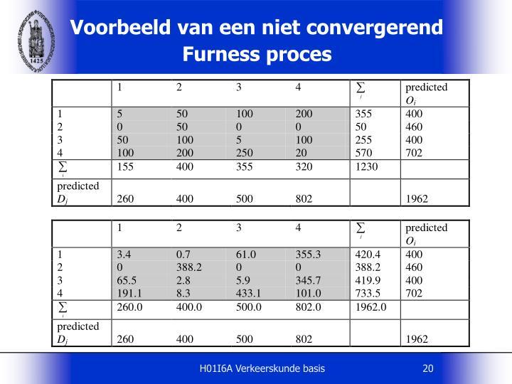 Voorbeeld van een niet convergerend Furness proces