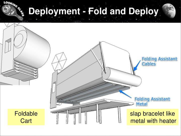 Deployment - Fold and Deploy