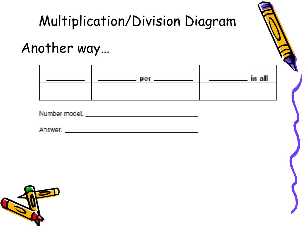 PPT - Lesson 6.1: Multiplication and Division Number Stories PowerPoint  Presentation - ID:1819562SlideServe